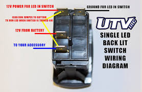 utv inc carling back lit led switches diagrams polaris rzr utv