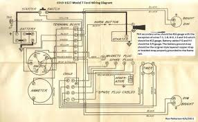 model a ford wiring diagram v wiring diagram wd45 12v gen wiring diagram yesterday s tractors 9n wiring diagram nilza ford 12v source