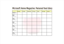 Emotional Eating Journal Template Free Online Food Diary