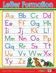 Wall Charts Preschool Charts Pack Of 12
