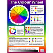 Colour Mixing Chart For Primary Colours 19 Rational Colour Mixing Chart Ks1
