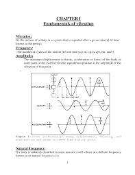 Mechanical Vibration I Docsity