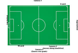 football diagram related keywords  amp  suggestions   football diagram    keyword images