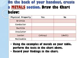Copy The Chart Question On Your Warm Up Sheet Ppt Download