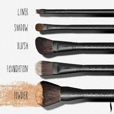 mac makeup brushes and their uses. getting organized mac makeup brushes and their uses