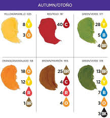 Wilton Color Right Performance Color System Chart Wilton Color Right Performance Food Coloring Set