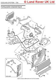 similiar lander vacume diagram keywords land rover lander engine diagram image wiring diagram
