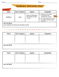 vocabulary words worksheet template graphic organizer template vocabulary instruction chart worksheet