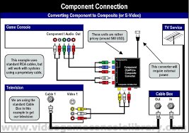 hdmi to av cable diagram hdmi image wiring diagram hdmi to av circuit diagram wiring diagrams on hdmi to av cable diagram