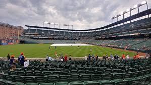 Oriole Park Section 84 Rateyourseats Com