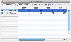 How To Create Simple Charts In Pages On Mac