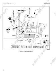 hyster wiring diagrams hyster image wiring diagram hyster engine diagram hyster home wiring diagrams on hyster wiring diagrams