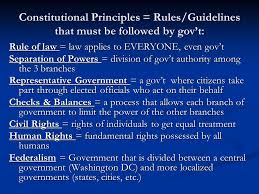writing an essay introduction ppt 6 constitutional principles