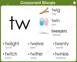 Comfortable Blends Worksheet For Kids A And An Worksheets ...