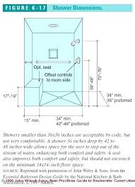 shower control height shower control height figure 6 bathroom design specs c j s bliss standard tub valve