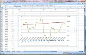 Dual X Axis Chart With Excel 2007 2010 Trading And Chocolate
