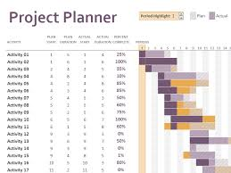 Excel Project Plan Template With Gantt Chart Gantt Chart Excel Template Project Planner Project