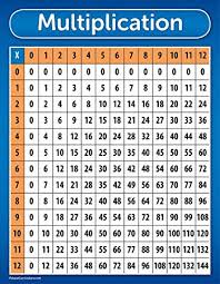 8 Multiplication Chart Multiplication Table Chart Poster Laminated 17 X 22