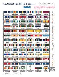 Usmc Ribbon Order Chart United States Marine Corps Military Ribbon Medal Wear Guide