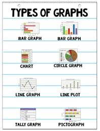 Different Types Of Graphs And Charts Types Of Graphs Anchor Chart Kit