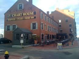 Chart House Restaurant Reviews Boston Massachusetts