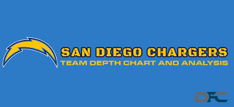 Chargers Rb Depth Chart 2016 San Diego Chargers Depth Chart 2016 Chargers Depth Chart