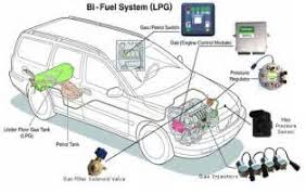 watch more like how an engine works diagram how does lpg work lpg my car
