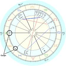 Find Your Natal Chart How To Find Your House Rulers In Astrology Astrofix