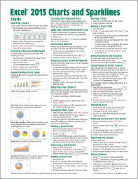 Microsoft Excel 2013 Charts Sparklines Quick Reference