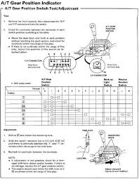 honda accord how to swap automatic for 5 speed manual honda tech gear shifter wiring diagram