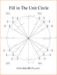 Calculus Circle Chart 19 Uncommon Math Unit Circle Chart