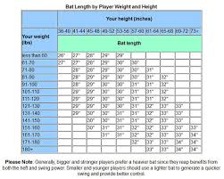 Baseball Bat Chart What Size Bat Should I Buy Bat Sizing Guide For Youth And Adults