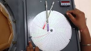 Chessell Chart Recorder G Tek How To Change Penarm In Circular Chart Recorder