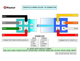 razor e100 scooter wiring diagram razor image razor go kart wiring diagram razor auto wiring diagram schematic on razor e100 scooter wiring diagram