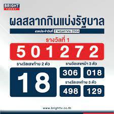 ตรวจหวย 2 พฤษภาคม 2564 ผลสลากกินแบ่งรัฐบาล รางวัลที่ 1 คือ 501272