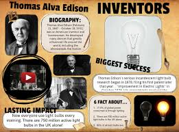 Thomas Edison Light Bulb Invention Impact Thomas Alva Edison Bulb Businessman Camera En Inventor
