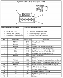 2005 montana sv6 ext did not come equipped Wiring Diagram For In Car Dvd Player and does not include harnesses in the vehicle for optional equipment that is not factory installed below is the connector diagram for the dvd unit wiring diagram for in car dvd player