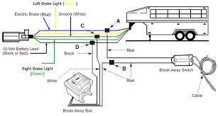 bargman trailer plug wiring diagram on bargman images free 7 Way Rv Wiring Diagram bargman trailer plug wiring diagram 24 rv plug wiring diagram 7 way trailer brake wiring diagram 7 way rv wiring diagram 2010 infiniti qx56