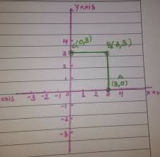 On A Graph Paper Plot The Points A 3 0 B 3 3 C 0 3