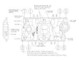 Installation instructions small block chevy vortec rpm manifold catalog 7116
