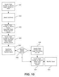 patent us7979337 system and method for managing and 457 Plan Withdrawal For Home Purchase 457 Plan Withdrawal For Home Purchase #29 457 Plan Clip Arts