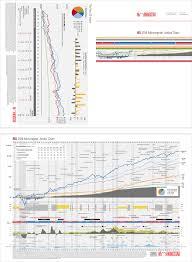 Morningstar Andex Chart 2018 21 Skillful Andex Chart Pdf