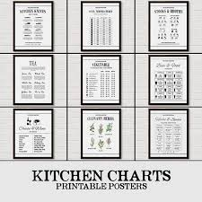 Espresso Coffee Poster Art Coffee Poster Print Espresso Gift Espresso Print Espresso Chart Coffee Types Cafe Poster Cappuccino Latte