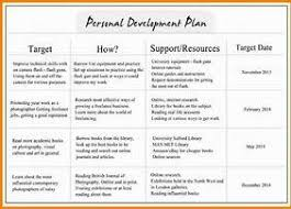 Personal Improvement Plan Template Image Result For Self Improvement Plan Template Personal
