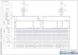 Курсовая разработка проекта системы электроснабжения и  Проект по дисциплине Электроснабжение
