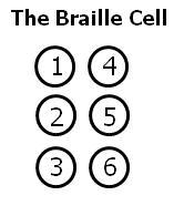 About Braille Australian Braille Authority