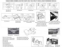 yamaha golf car 1995 Yamaha G14 Gas Wiring Diagram Yamaha G16 Parts List