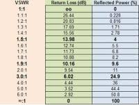 Swr Loss Chart Swr Loss Chart Persistent Swr Myths