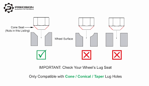 Lug Nut Torque Chart 2019 41 Unique Lug Nut Torque Chart 2012 Home Furniture