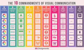 Ten Commandments Of Web Design The 10 Commandments Of Visual Communication Visual